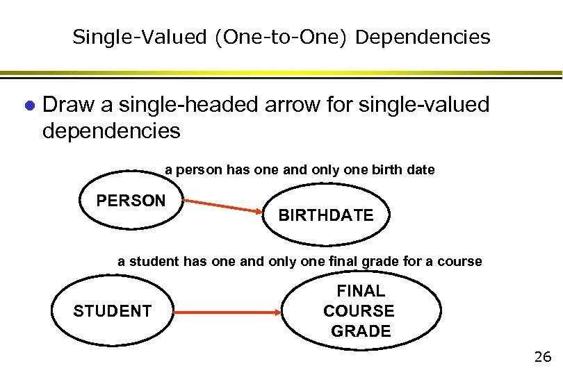 Single-Valued (One-to-One) Dependencies l Draw a single-headed arrow for single-valued dependencies a person has