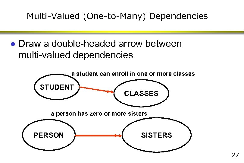 Multi-Valued (One-to-Many) Dependencies l Draw a double-headed arrow between multi-valued dependencies a student can