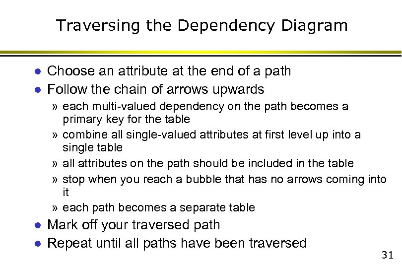 Traversing the Dependency Diagram l l Choose an attribute at the end of a