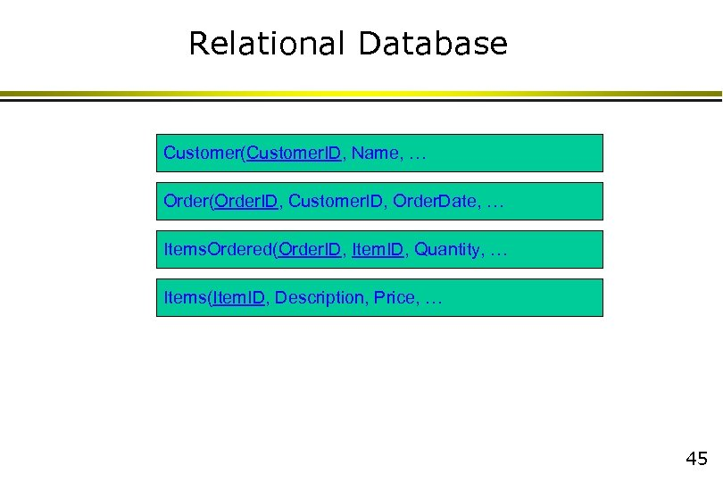 Relational Database Customer(Customer. ID, Name, … Order(Order. ID, Customer. ID, Order. Date, … Items.