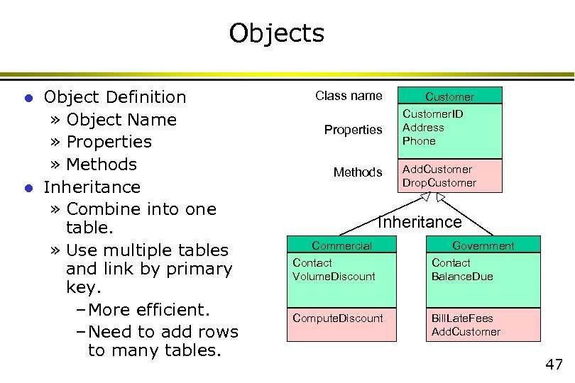 Objects l l Object Definition » Object Name » Properties » Methods Inheritance »
