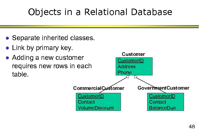 Objects in a Relational Database l l l Separate inherited classes. Link by primary