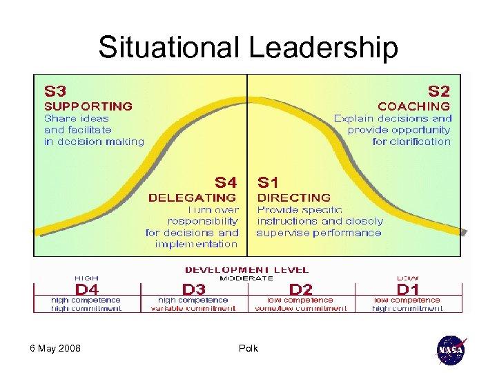 Situational Leadership 6 May 2008 Polk