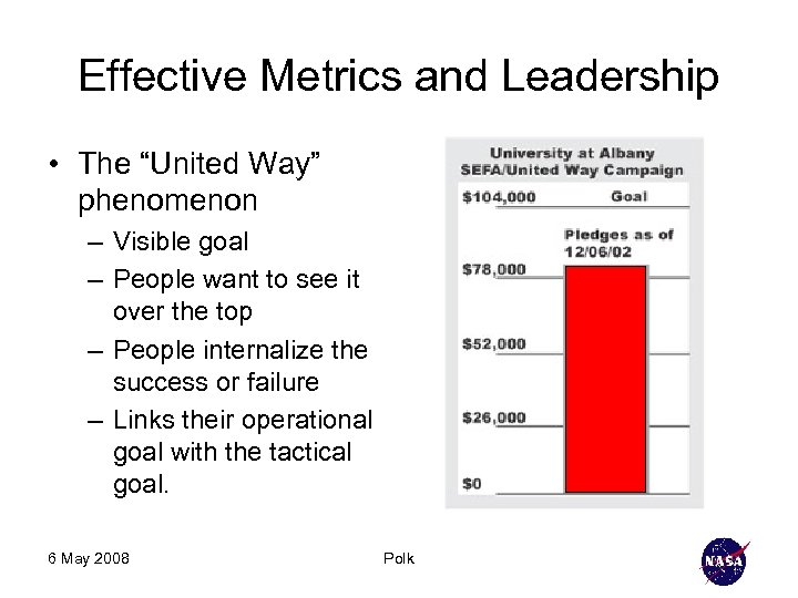 """Effective Metrics and Leadership • The """"United Way"""" phenomenon – Visible goal – People"""