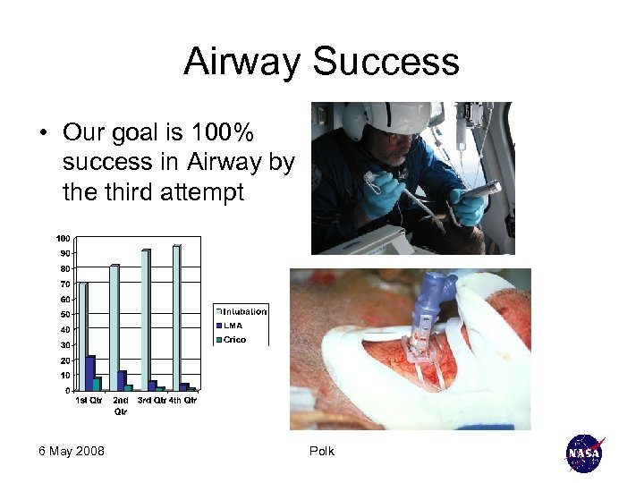 Airway Success • Our goal is 100% success in Airway by the third attempt
