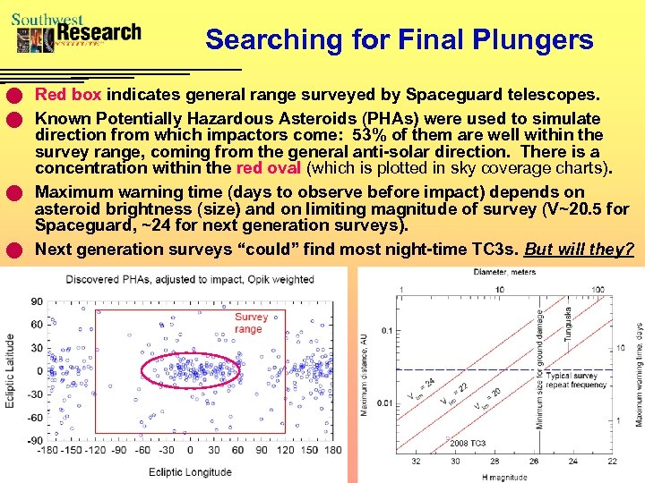 Searching for Final Plungers n Red box indicates general range surveyed by Spaceguard telescopes.