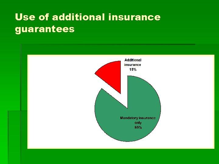 Use of additional insurance guarantees