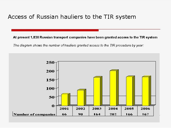 Access of Russian hauliers to the TIR system At present 1, 830 Russian transport