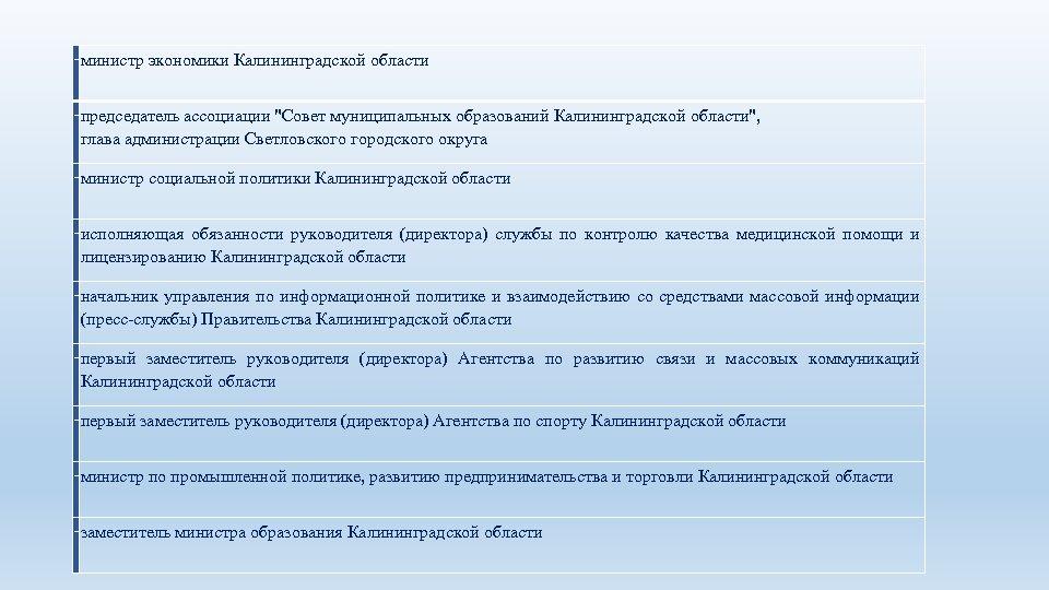 - министр экономики Калининградской области - председатель ассоциации