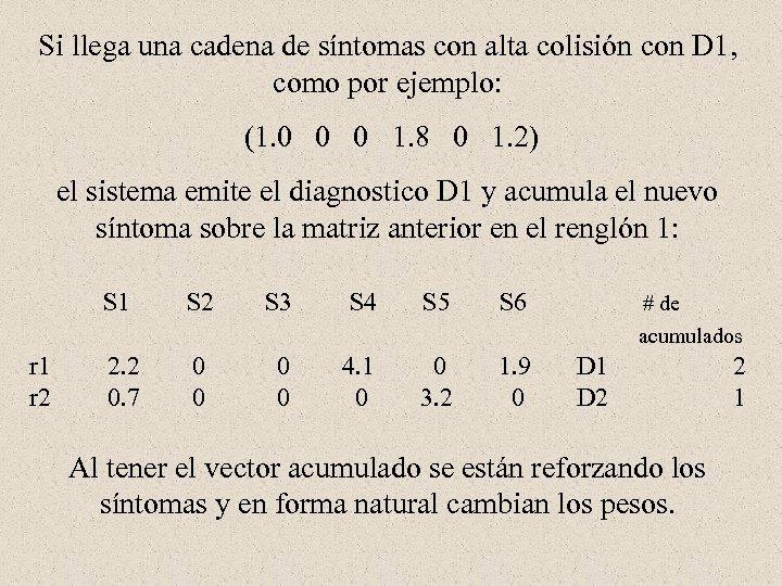 Si llega una cadena de síntomas con alta colisión con D 1, como por