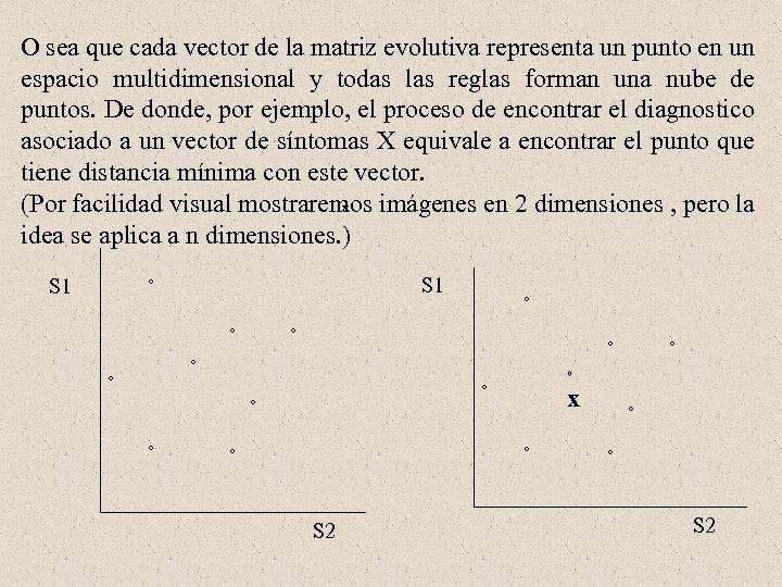 O sea que cada vector de la matriz evolutiva representa un punto en un