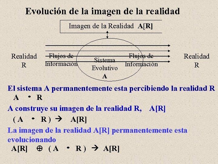Evolución de la imagen de la realidad Imagen de la Realidad A[R] Realidad Flujos