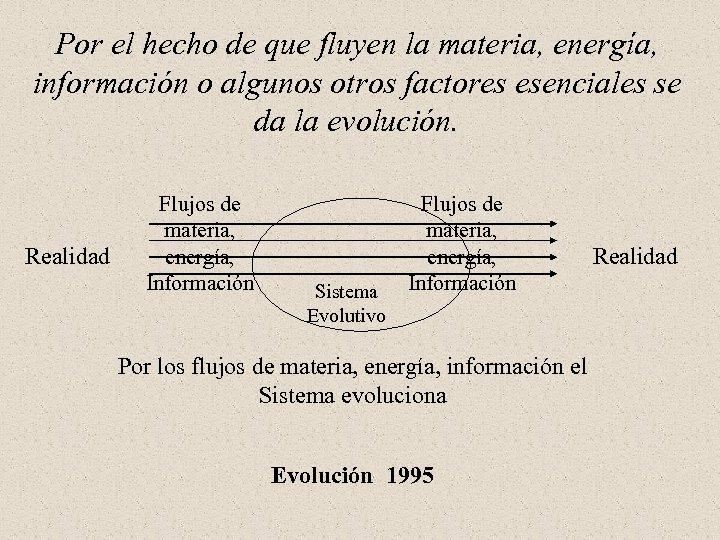 Por el hecho de que fluyen la materia, energía, información o algunos otros factores