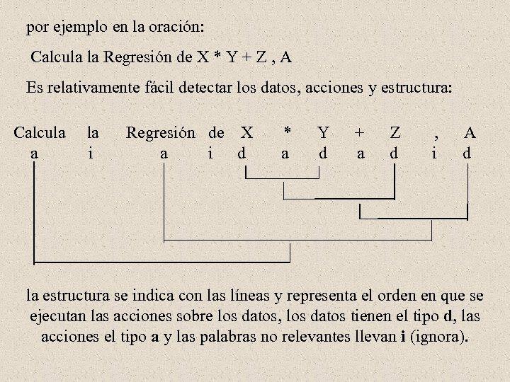 por ejemplo en la oración: Calcula la Regresión de X * Y + Z