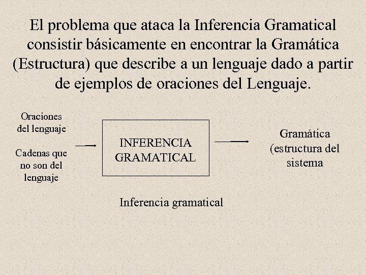 El problema que ataca la Inferencia Gramatical consistir básicamente en encontrar la Gramática