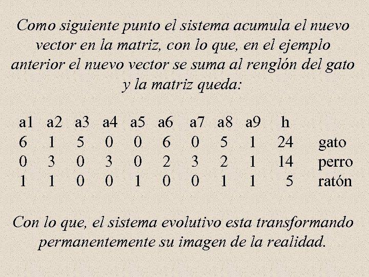 Como siguiente punto el sistema acumula el nuevo vector en la matriz, con lo