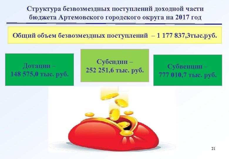Структура безвозмездных поступлений доходной части бюджета Артемовского городского округа на 2017 год Общий объем