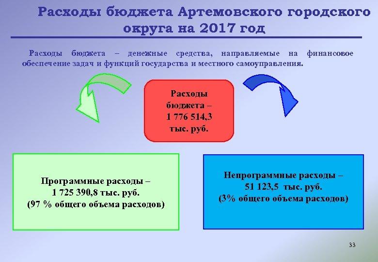 Расходы бюджета Артемовского городского округа на 2017 год Расходы бюджета – денежные средства, направляемые