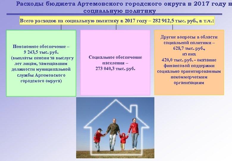 Расходы бюджета Артемовского городского округа в 2017 году н социальную политику Всего расходов на