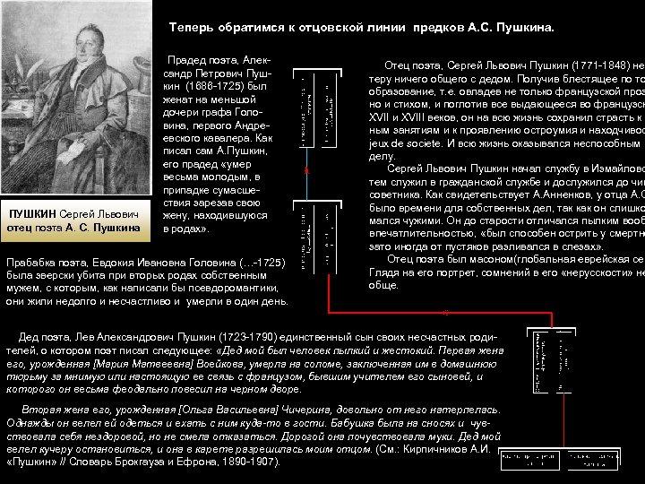 Теперь обратимся к отцовской линии предков А. С. Пушкина. ПУШКИН Сергей Львович отец поэта