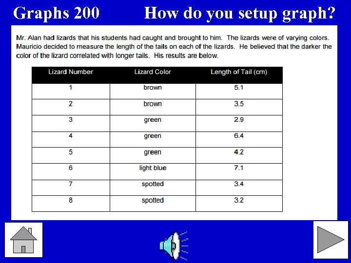 Graphs 200 How do you setup graph?