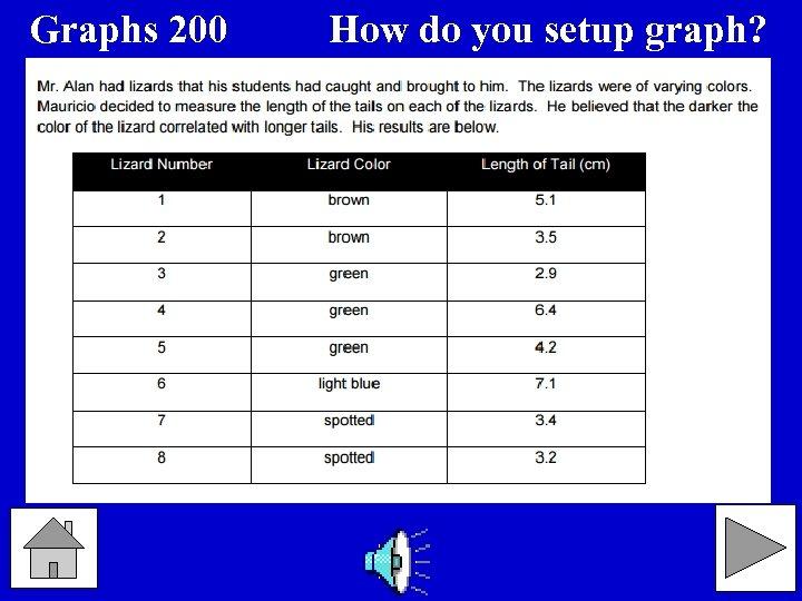 Graphs 200 How do you setup graph?