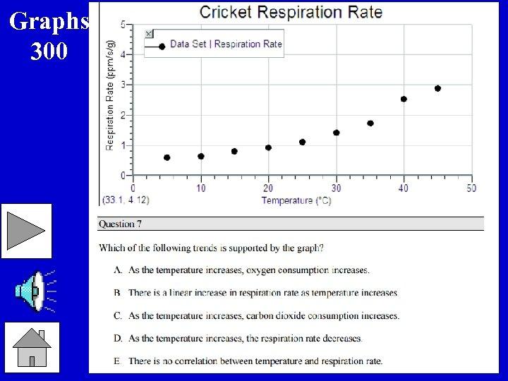 Graphs 300