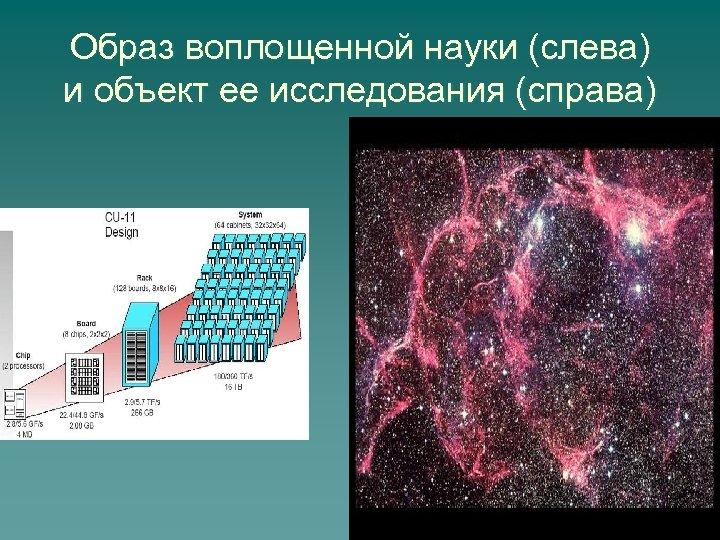 Образ воплощенной науки (слева) и объект ее исследования (справа)