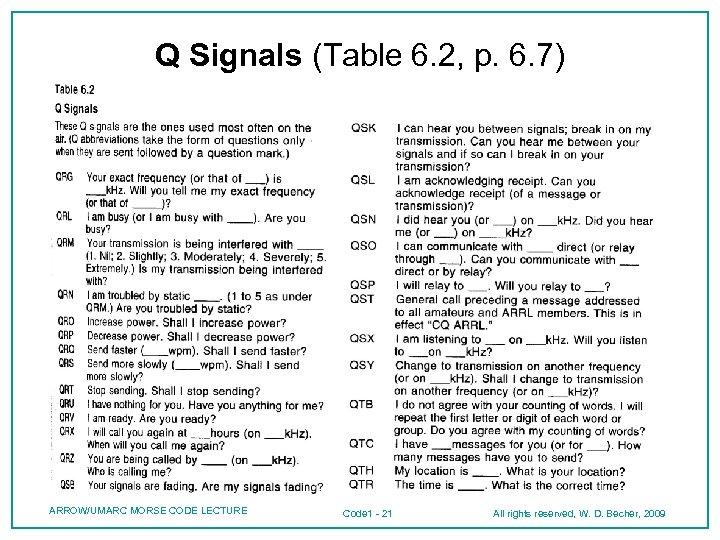 Q Signals (Table 6. 2, p. 6. 7) ARROW/UMARC MORSE CODE LECTURE Code 1