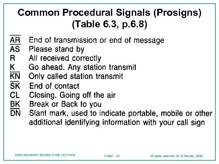 Common Procedural Signals (Prosigns) (Table 6. 3, p. 6. 8) ARROW/UMARC MORSE CODE LECTURE