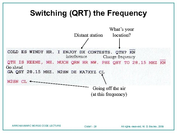 Switching (QRT) the Frequency Distant station interference What's your location? Change frequency Go ahead