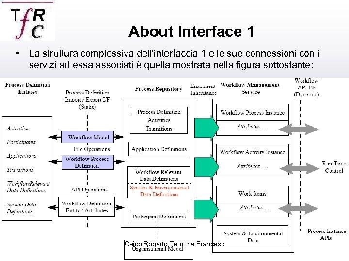 About Interface 1 • La struttura complessiva dell'interfaccia 1 e le sue connessioni con