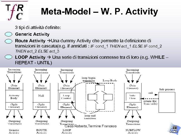 Meta-Model – W. P. Activity 3 tipi di attività definite: • • Generic Activity