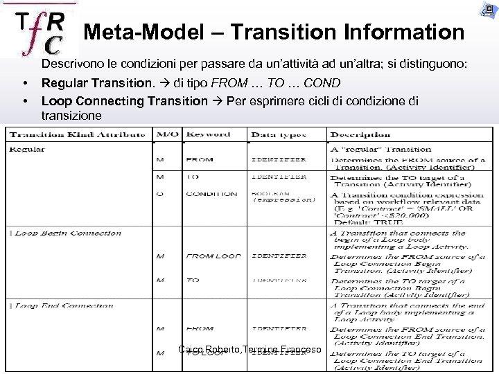 Meta-Model – Transition Information Descrivono le condizioni per passare da un'attività ad un'altra; si
