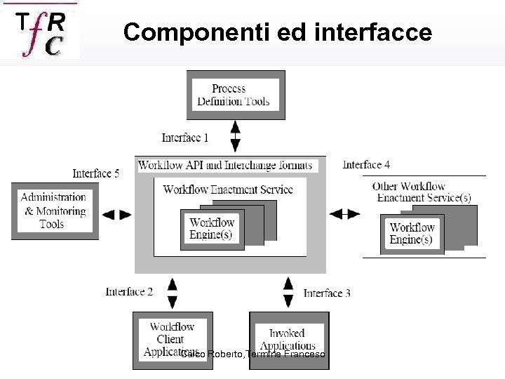 Componenti ed interfacce Caico Roberto, Termine Franceso