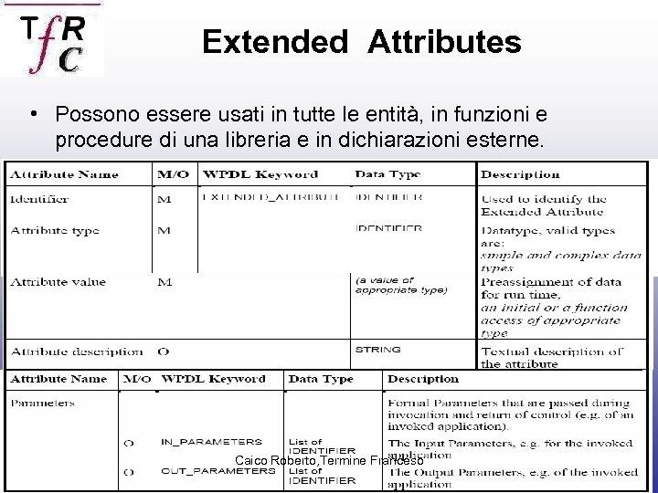 Extended Attributes • Possono essere usati in tutte le entità, in funzioni e procedure