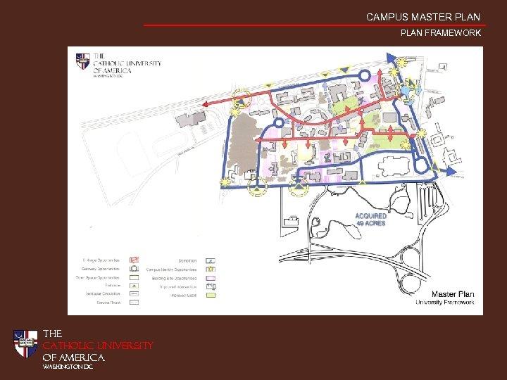 CAMPUS MASTER PLAN FRAMEWORK THE CATHOLIC UNIVERSITY OF AMERICA WASHINGTON DC