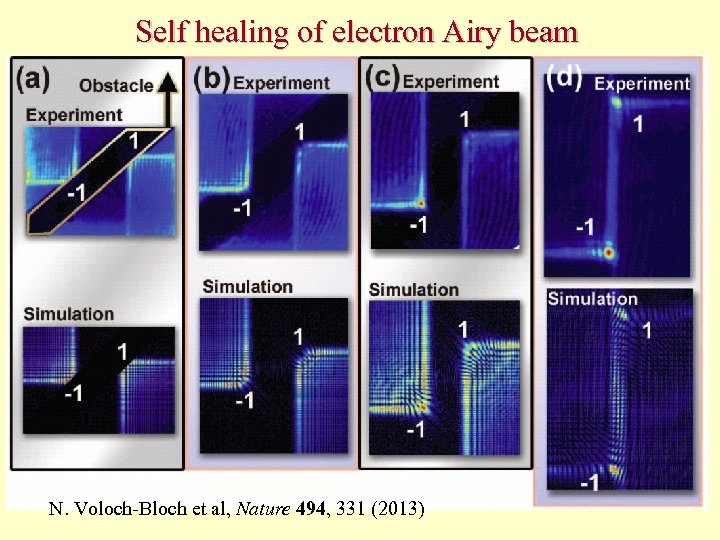 Self healing of electron Airy beam N. Voloch-Bloch et al, Nature 494, 331 (2013)