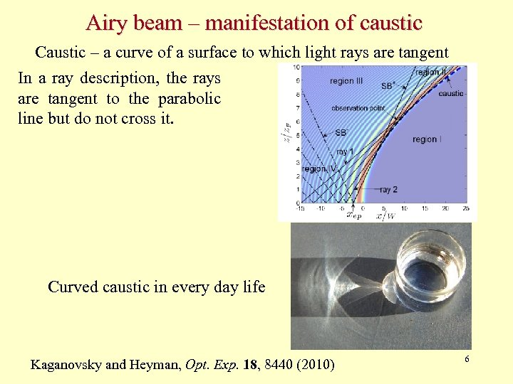 Airy beam – manifestation of caustic Caustic – a curve of a surface to