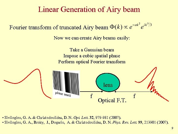 Linear Generation of Airy beam Fourier transform of truncated Airy beam Now we can