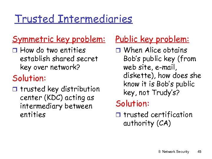 Trusted Intermediaries Symmetric key problem: Public key problem: r How do two entities r