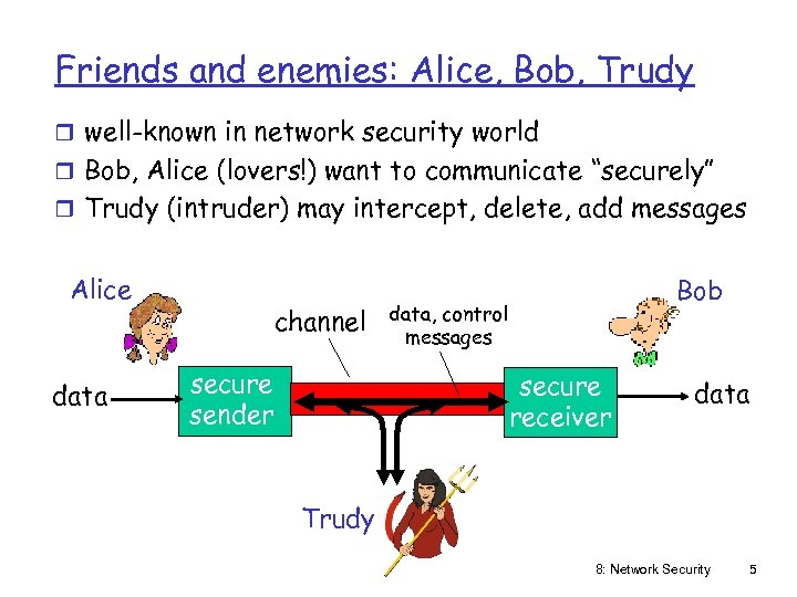 Friends and enemies: Alice, Bob, Trudy r well-known in network security world r Bob,