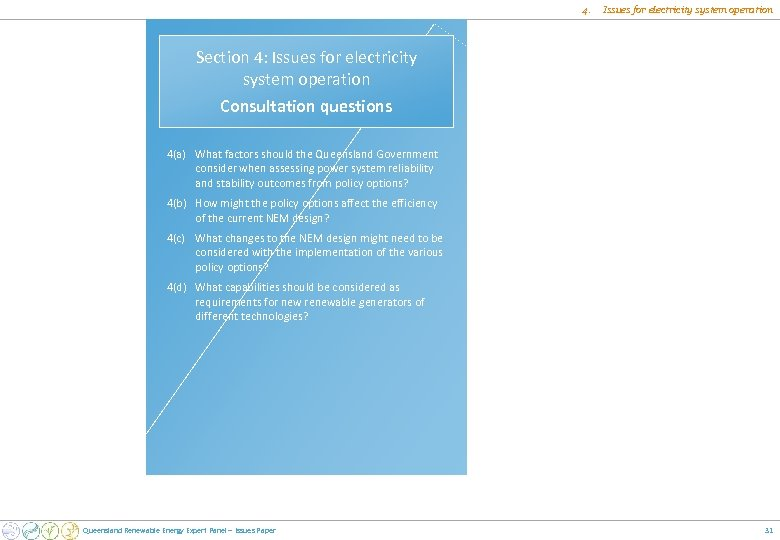 4. Issues for electricity system operation Section 4: Issues for electricity Section 4 system