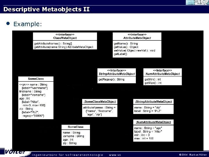 Descriptive Metaobjects II • Example: . ingenieurbüro für sof twaretechnologie w w w. vo
