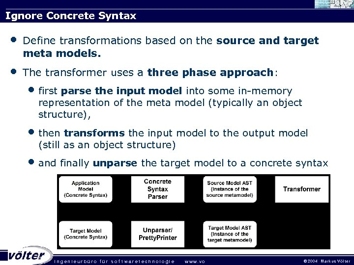 Ignore Concrete Syntax • Define transformations based on the source and target meta models.