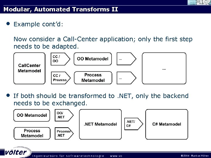 Modular, Automated Transforms II • Example cont'd: Now consider a Call-Center application; only the