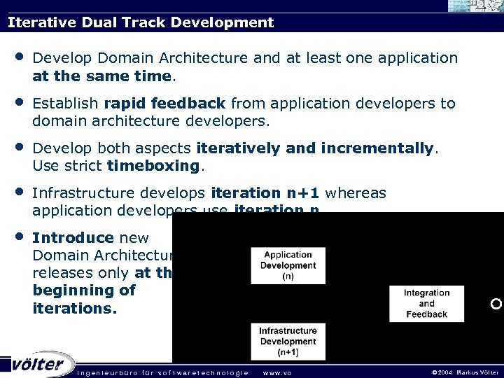 Iterative Dual Track Development • Develop Domain Architecture and at least one application at