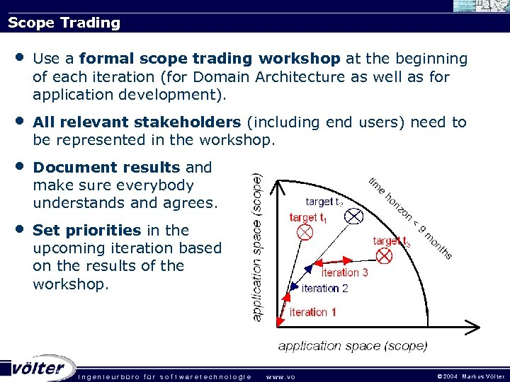 Scope Trading • Use a formal scope trading workshop at the beginning of each