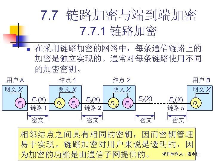 7. 7 链路加密与端到端加密 7. 7. 1 链路加密 n 在采用链路加密的网络中,每条通信链路上的 加密是独立实现的。通常对每条链路使用不同 的加密密钥。 用户 A 结点