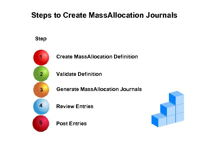 Steps to Create Mass. Allocation Journals Step 1 Create Mass. Allocation Definition 2 Validate